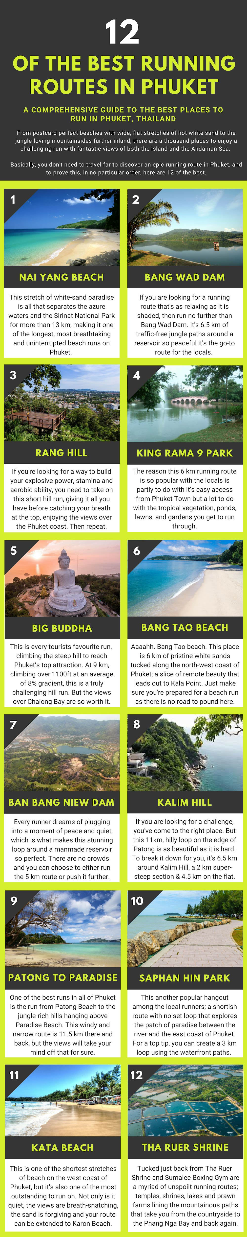 12 of the Best Running Routes in Phuket
